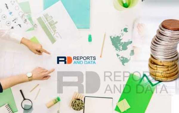 Industrial Coatings Market Share, Size, Industry Analysis, Demand, Growth and Research Report 2021-2027